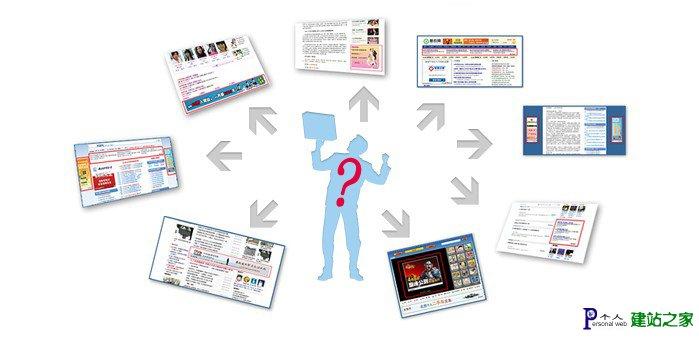CPC、CPS、CPM、CPA、CPV、CPL、CPP、CPT广告联盟类型